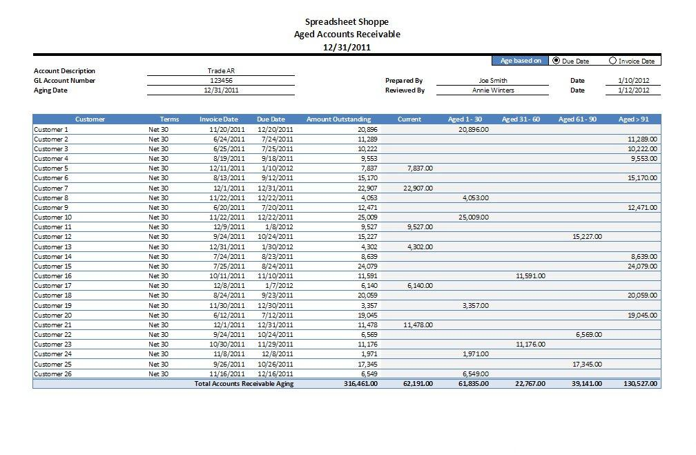 Accounts receivable aging excel template for Microsoft access accounts receivable template database