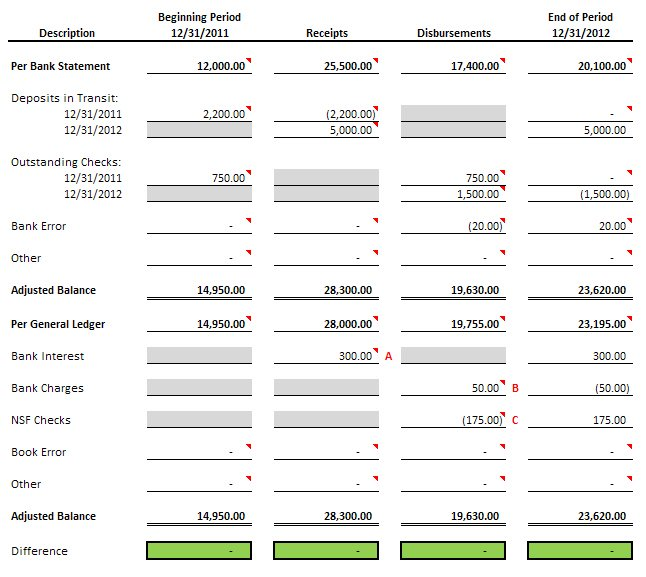 bank reconciliation template TR9KI9yh