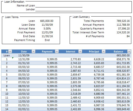 bank loan amortization schedule in excel