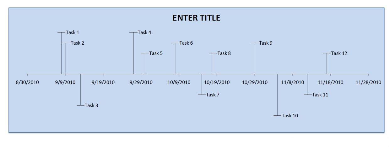 free excel project timeline template