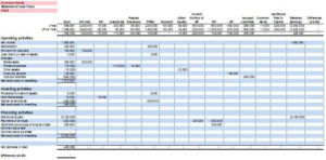 Statement of Cash Flows Excel Template